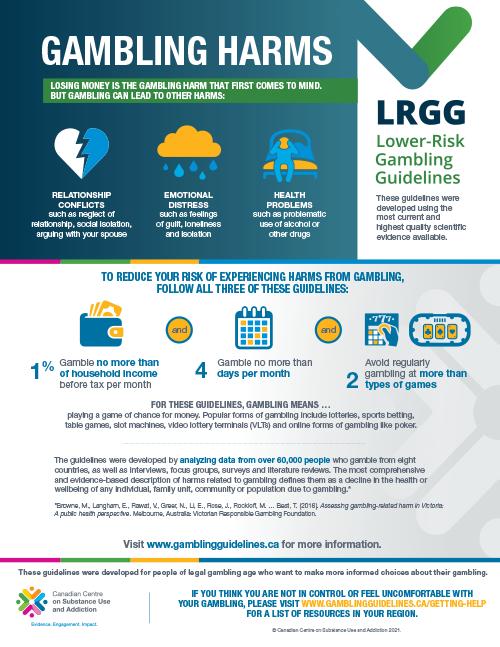 Gambling Harms [poster]