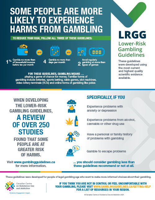 Some People are More Likely to Experience Harms from Gambling [poster]