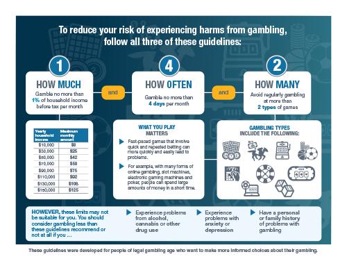 Lower-Risk Gambling Guidelines [brochure]